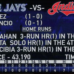 The scoreboard tells the tale of the Toronto Blue Jays' 7-4 win over the Cleveland Indians in 16 innings in a baseball game Thursday, April 5, 2012, in Cleveland. The game was the longest opening-day game in major league history.