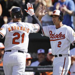 Baltimore Orioles' J.J. Hardy, right, greets Nick Markakis at home plate after scoring on a home run hit by Markakis in the first inning of the Orioles' home opener baseball game against the Minnesota Twins in Baltimore, Friday, April 6, 2012.