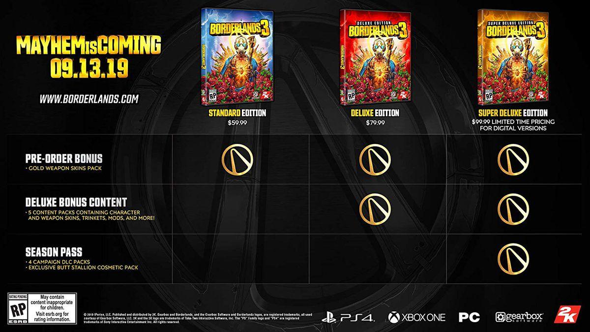 Borderlands 3 editions chart