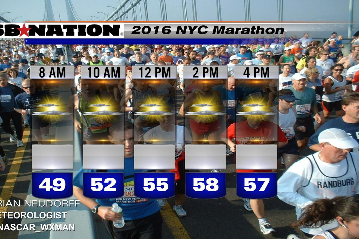 Nyc Marathon 2016 Weather Forecast Nice And Seasonable Sbnationcom