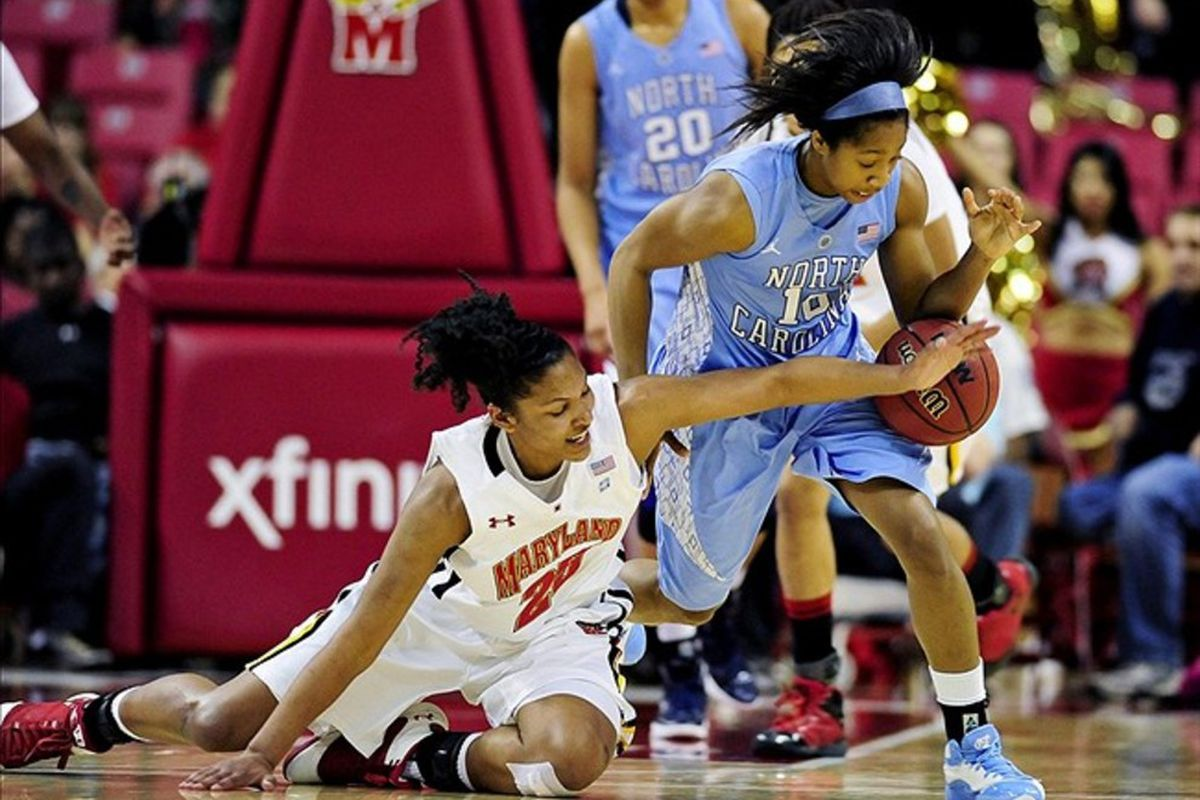 2012 ACC Women's Basketball Tournament: Maryland Defeats ...
