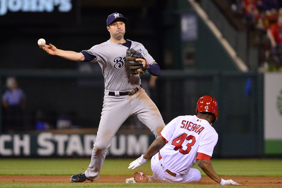 The Yankees  2B—for now. Jeff Curry-USA TODAY Sports 8d85e1fdffb