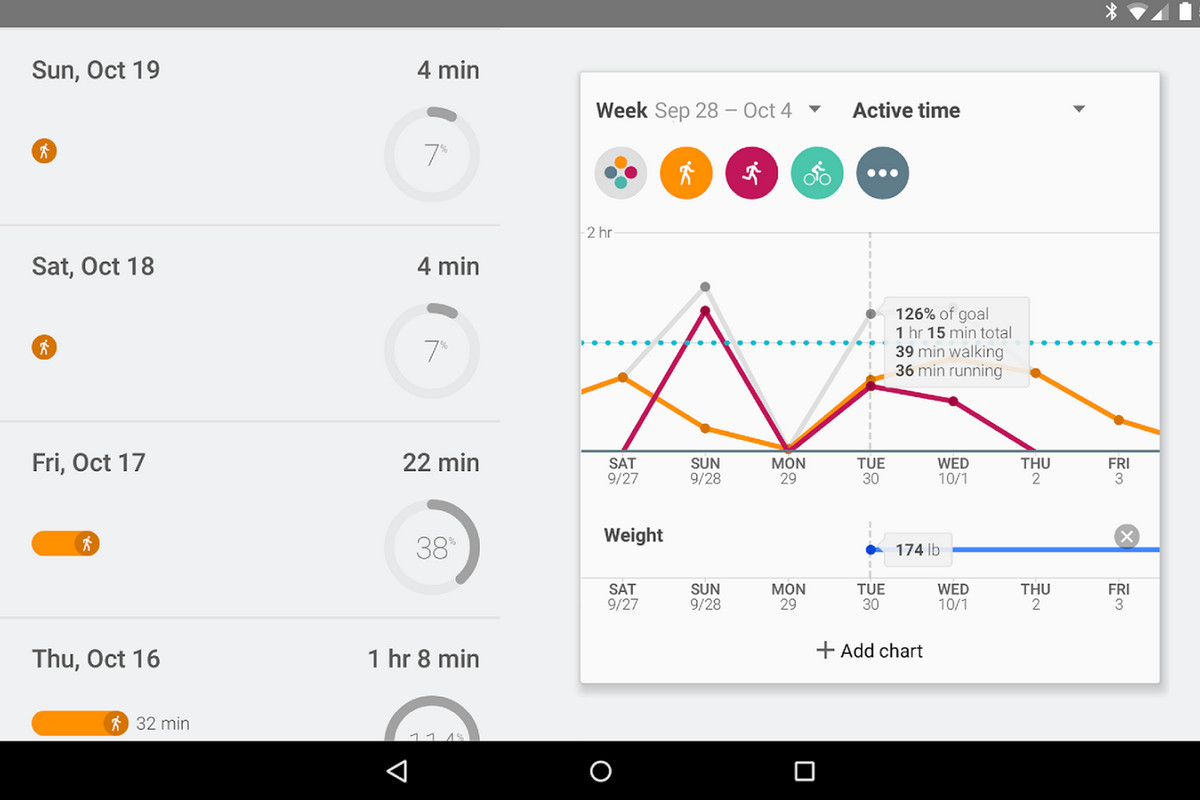 Google Fit update brings Android users real-time exercise