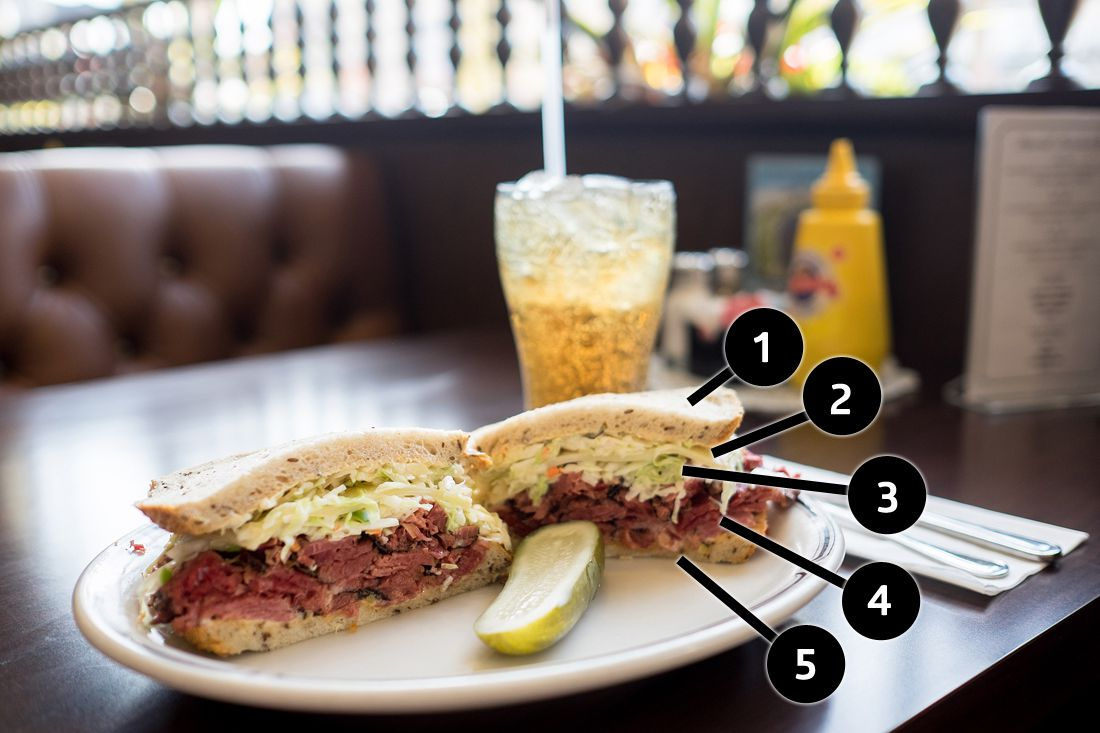 How Langer's Iconic Pastrami Brings LA's Past to the Present