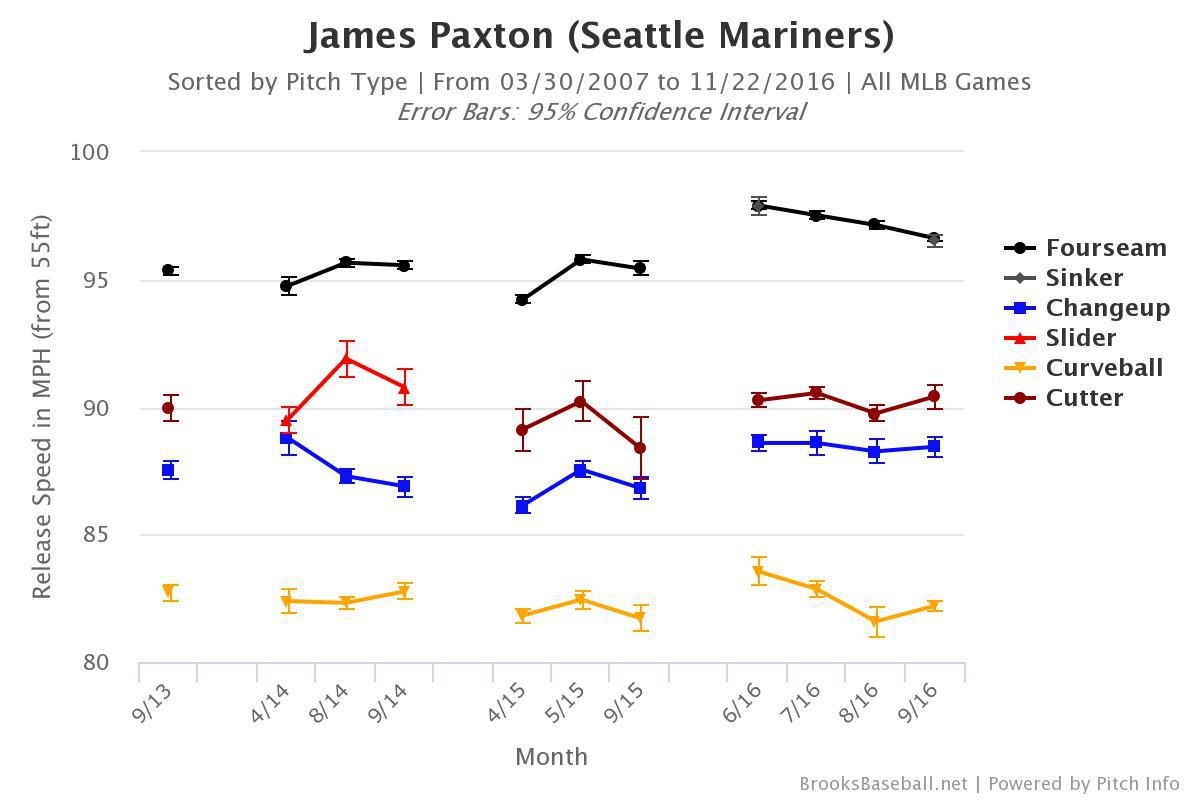 james-paxton-seattle-mariners