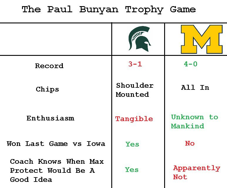 why doesn't maine football have anything paul bunyan related