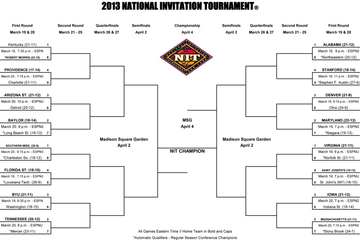 nit tournament 2020 dates