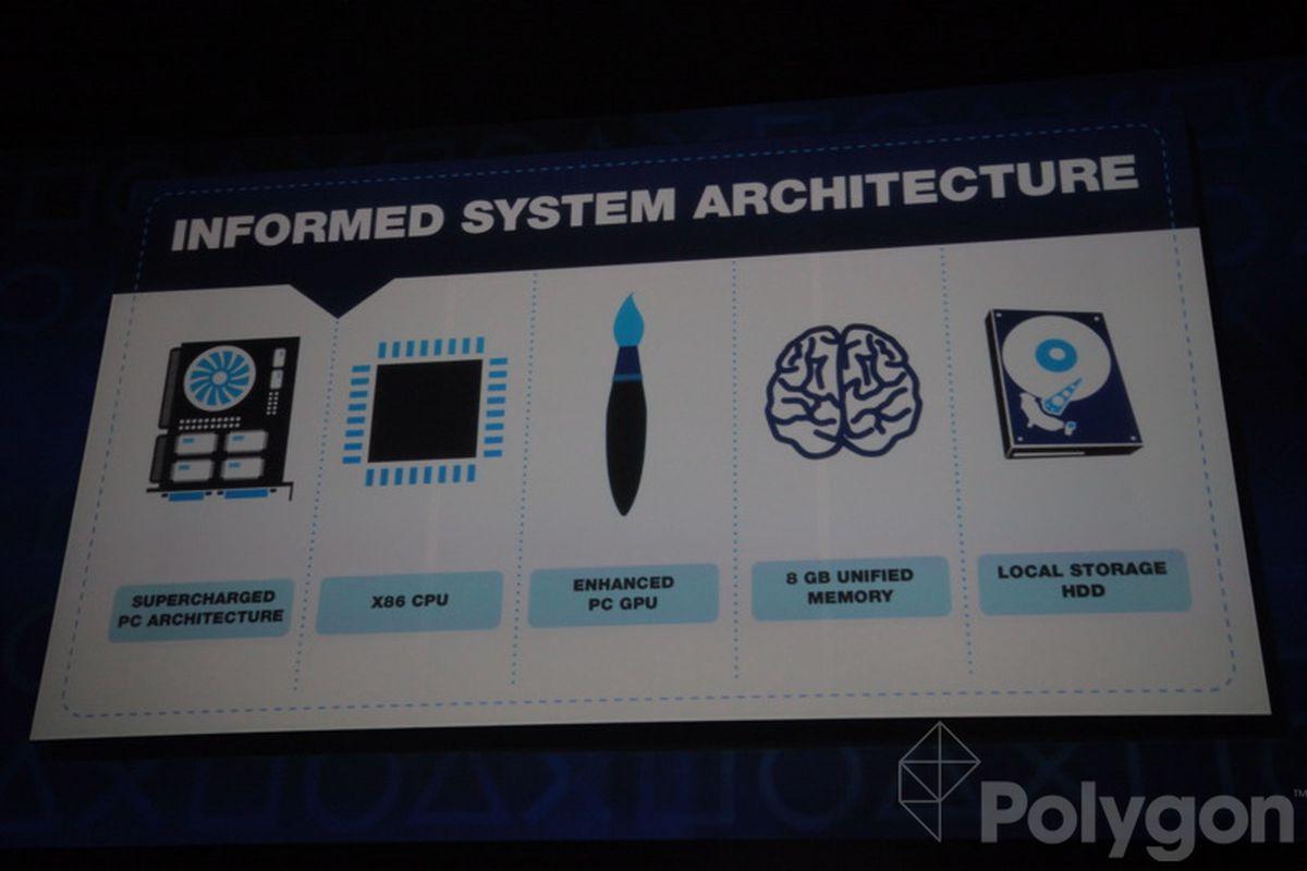 PS4's AMD semi-custom processing unit detailed - Polygon