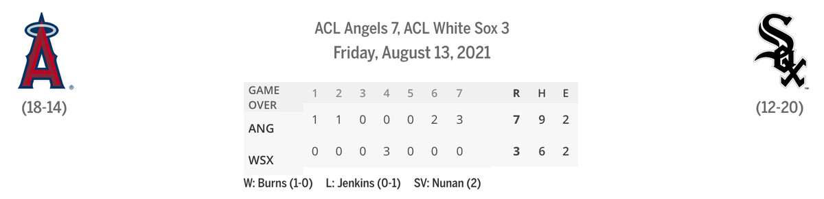 ACL Angels/SOX linescore