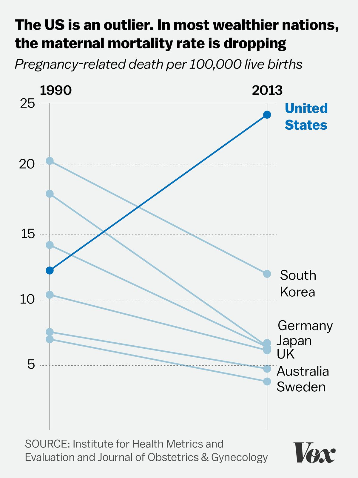 California decided it was tired of women bleeding to death in part of americas increase has to do with changes in how maternal deaths are codified on death certificates in the 1980s health officials realized that 1betcityfo Gallery