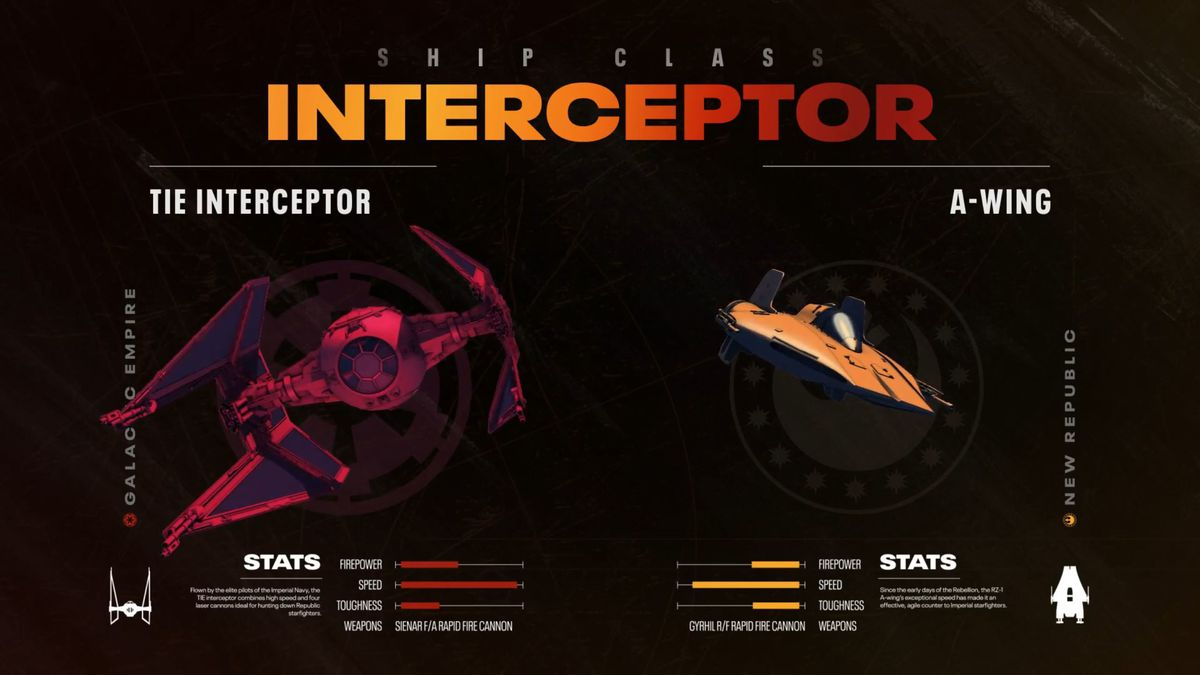 Stats for the TIE Interceptor and the A-Wing Fighter show fast, powerful ships without any shields.
