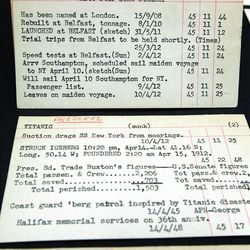 """This Tuesday, April 3, 2012 photo shows index cards from The Associated Press Corporate Archive in New York listing stories written by the wire service about the Titanic. It was a news story that would change the news. From the moment that a brief Associated Press dispatch relayed the wireless distress call _ """"Titanic ... reported having struck an iceberg. The steamer said that immediate assistance was required"""" _ reporters and editors scrambled. In ways that seem familiar today, they adapted a dawning newsgathering technology and organized saturation coverage and managed to cover what one authority calls """"the first really, truly international news event where anyone anywhere in the world could pick up a newspaper and read about it."""" (AP Photo/Frank Franklin II)"""