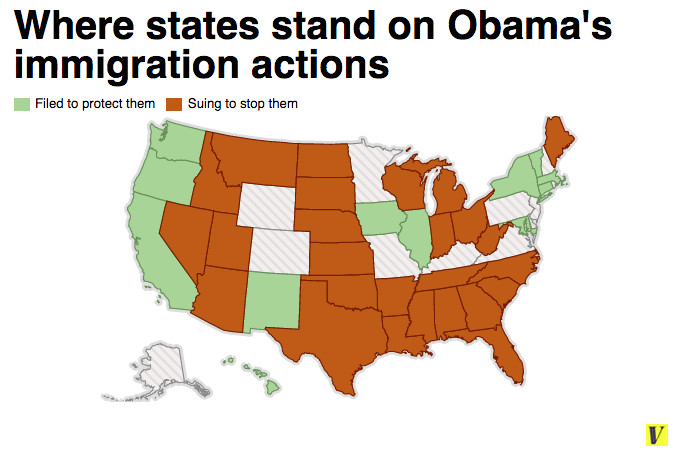 state immigration lawsuit
