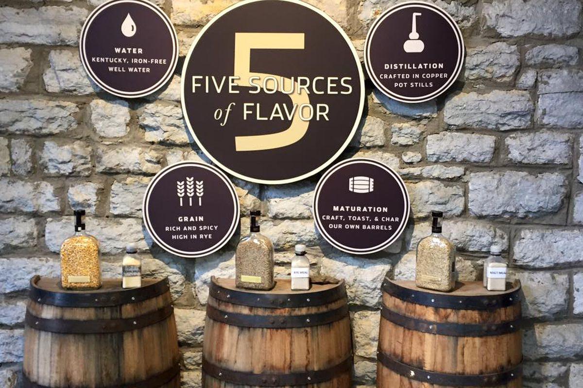 Falls Church Distillers