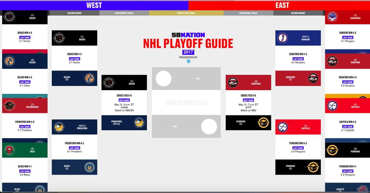 Senators vs. Penguins 2017  Schedule 2d593158c7a