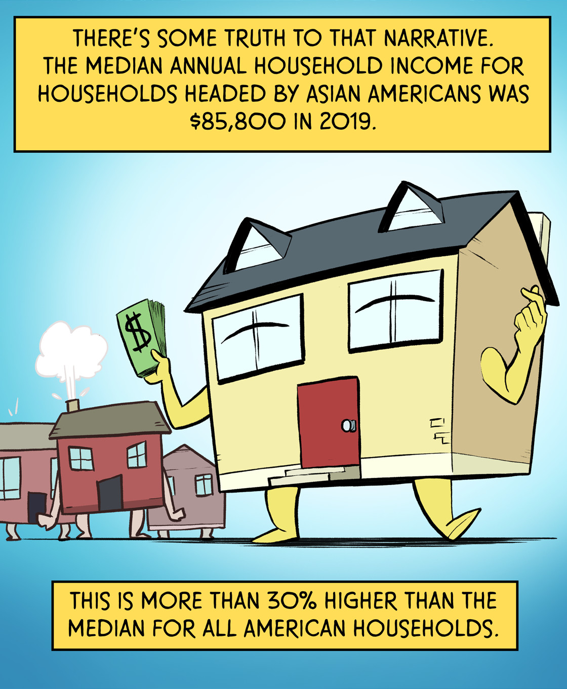 There's some truth to that narrative. The median annual household income for Asian Americans was $85,800 in 2019. This is more than 30% higher than the median for all American households, making it the highest earning group in the nation.