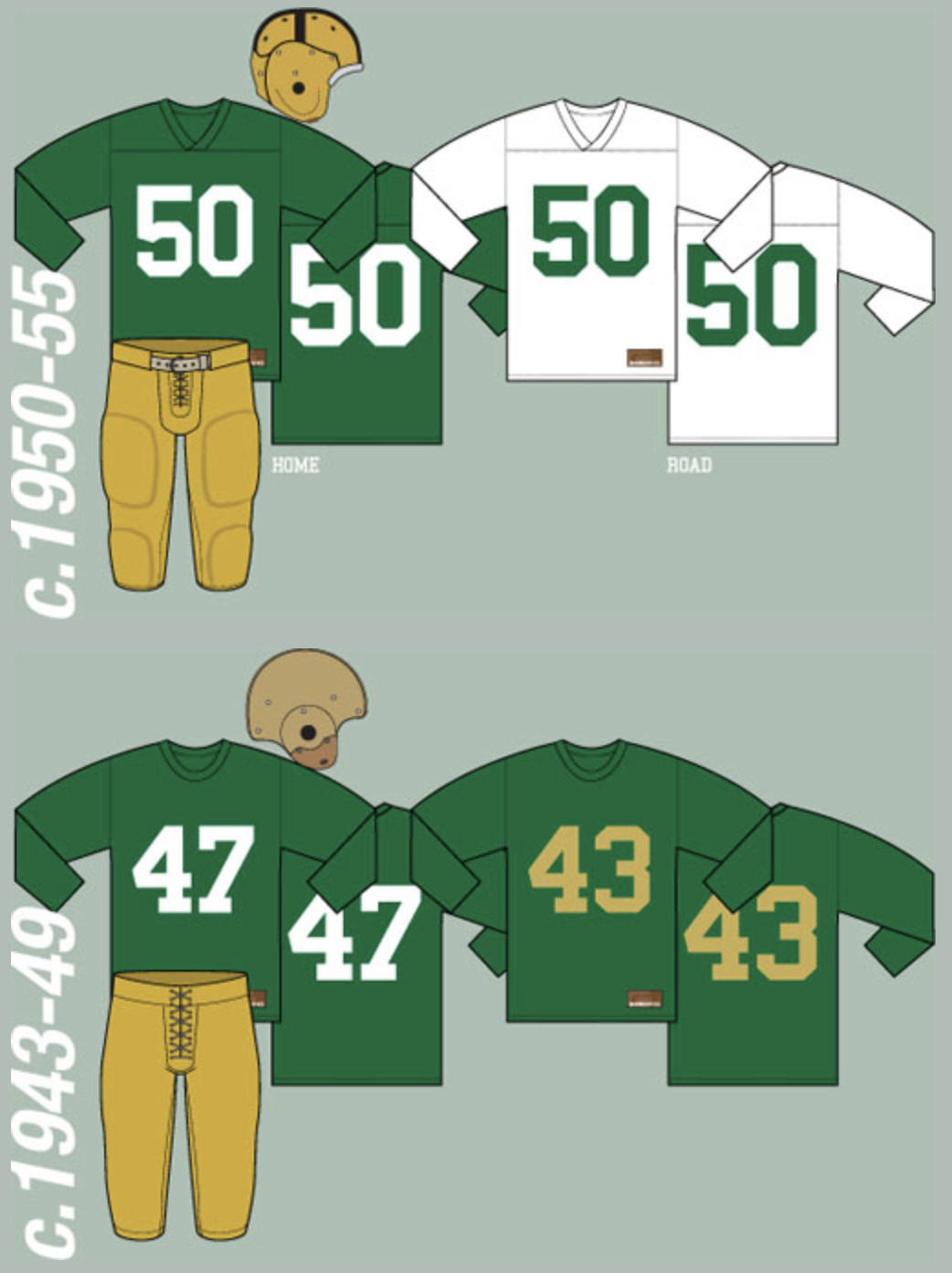 63603f6e75e Will Notre Dame Will Wear Green Jerseys Against Florida State? - One ...
