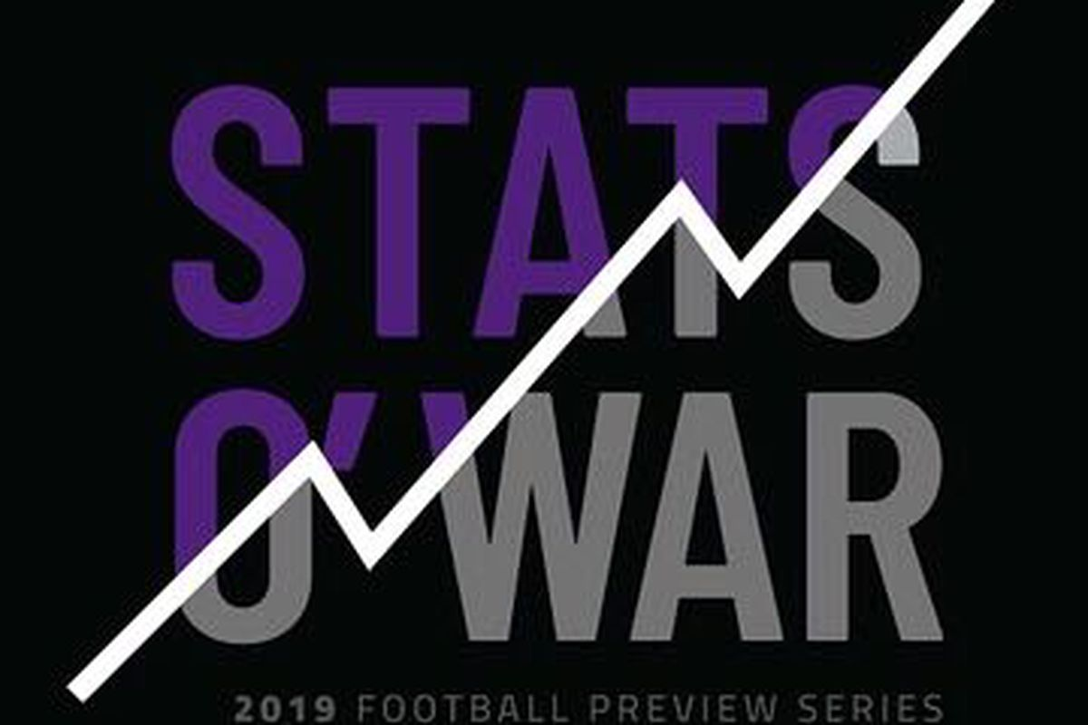Stats O War Podcast Baylor Preview Frogs O War