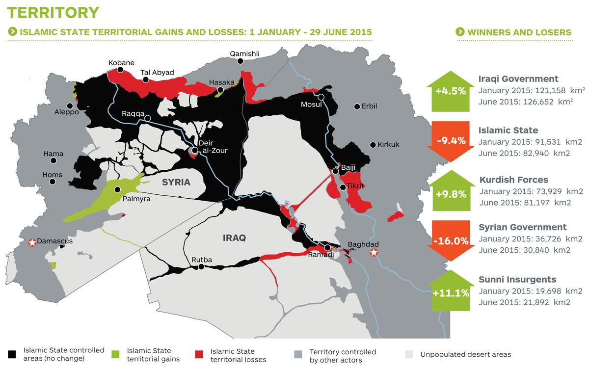 isis map territory lost