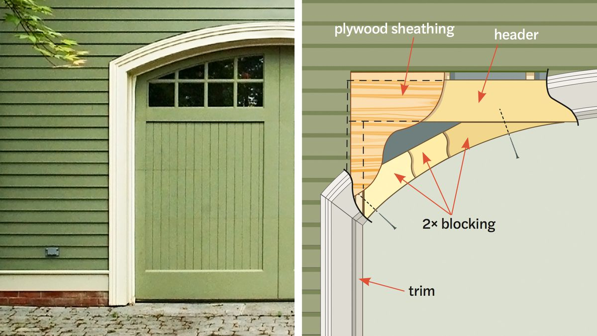 Spring 2021, Reno Planner: Garage Door Smarts, curved arched opening + detail illo