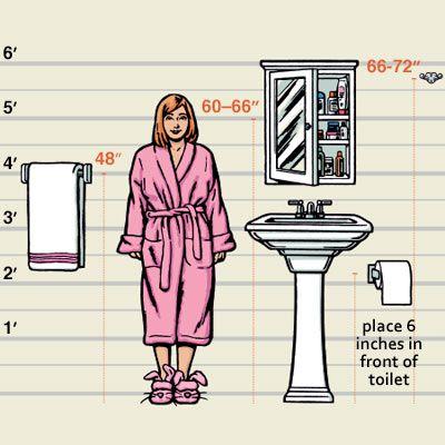 Standard Bathroom Accessories Height Guide