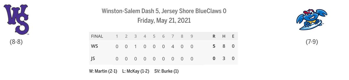 Dash/BlueClaws line score