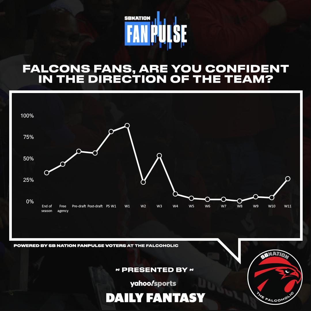 Falcons Week 11 FanPulse