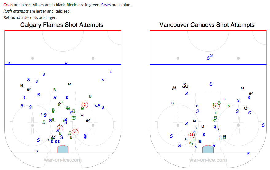 game 2 2015-16 shot attempts full