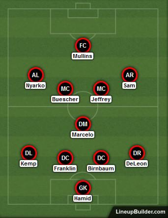 D.C. United lineup versus NYCFC 3.12.2017