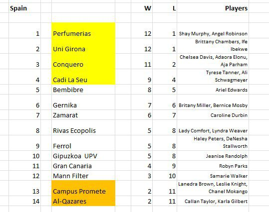 Spanish League 2014-12-22