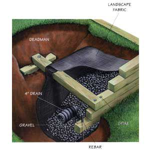 Timber Retaining Wall Landscape Diagram