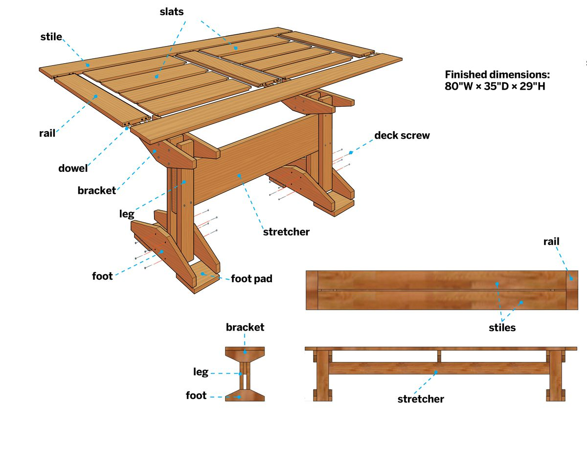 How to Build Picnic Table And Benches Overview