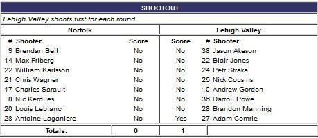 eight-round shootout
