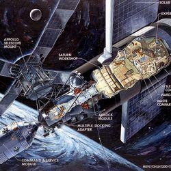NASA Skylab