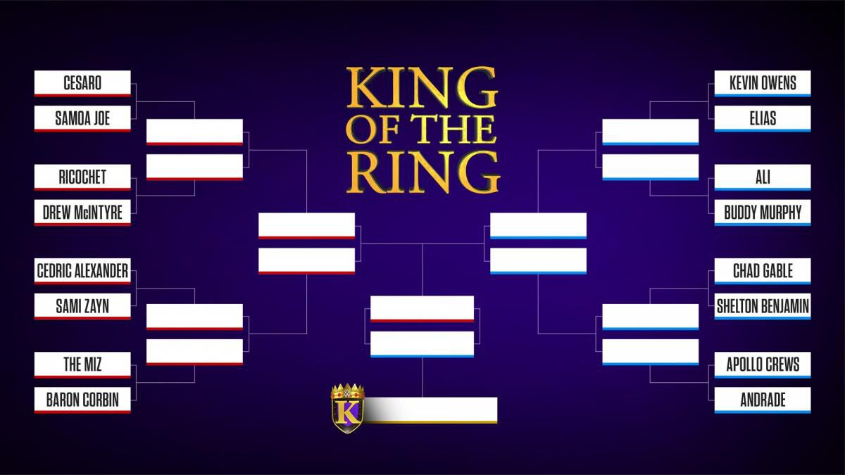 Image result for king of the ring