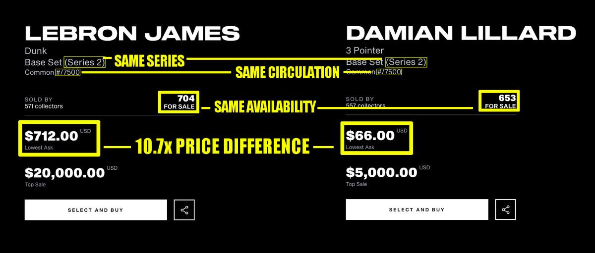 Comparing similar moments from LeBron James and Damian Lillard - via NBA Top Shot