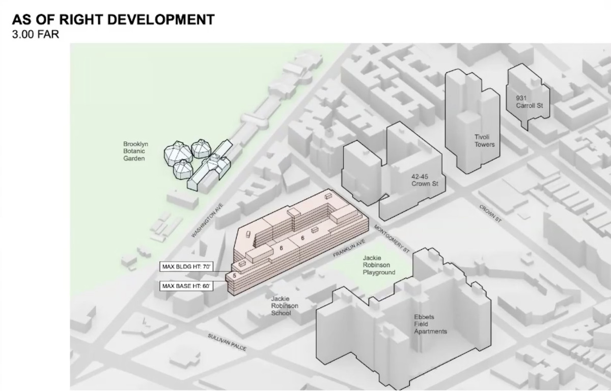 An option developers say they can pursue without city permissions: condominiums without affordable housing.