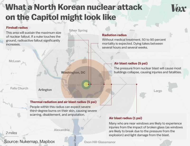 attack_map This is exactly how a nuclear war would kill you