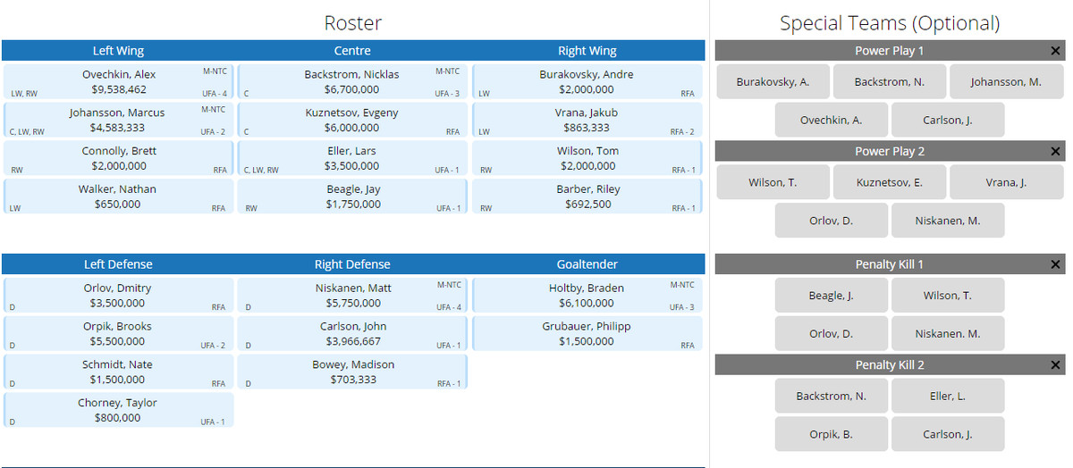 ... young players needed to fill out the roster... this leaves us with   3.42m in room under the (current) cap and the following lineup (via Cap  Friendly)  0b6e9052969