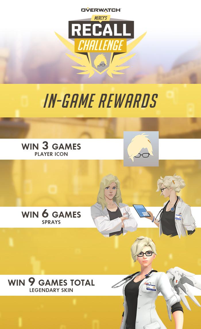 Mercy Recall Challenge