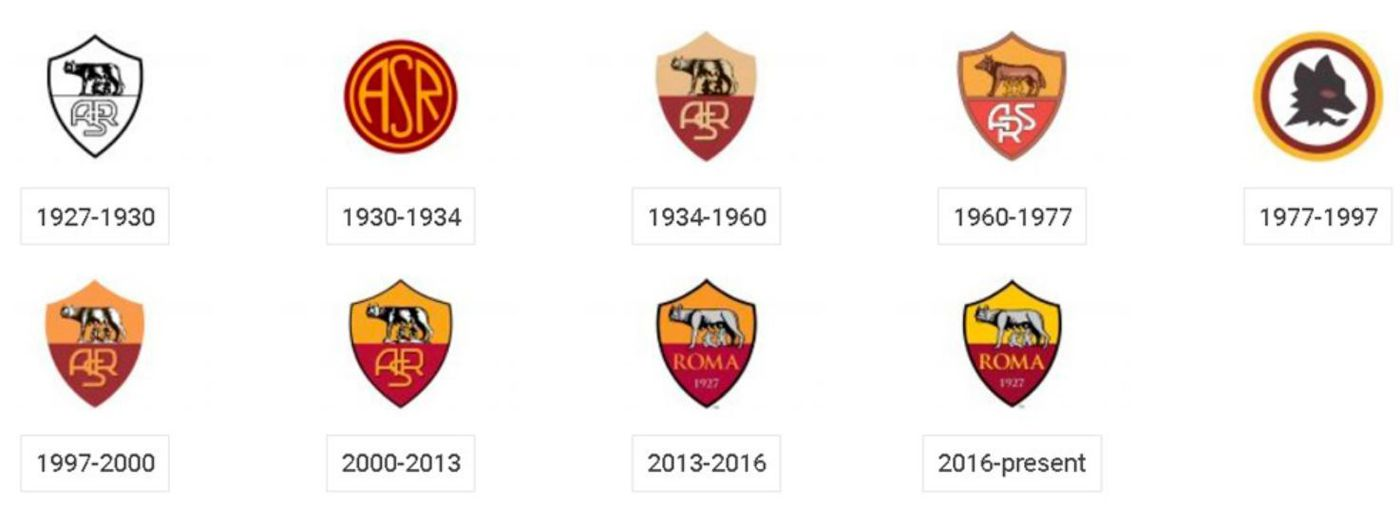 Roma Decade In Review When A New Crest Isn T Really Just A New Crest Chiesa Di Totti