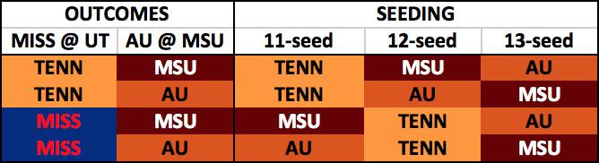 last seeds