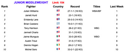 154 52119 - BLH Rankings (May 21, 2019): Inoue, Taylor, Wilder strengthen claims
