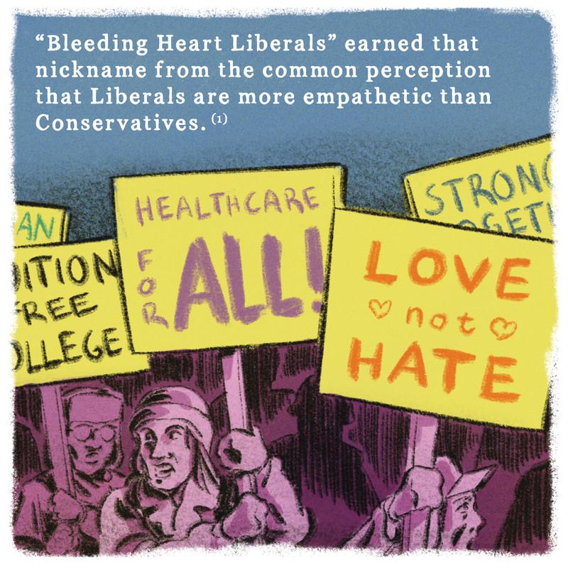 1 Do your politics make you more empathetic?