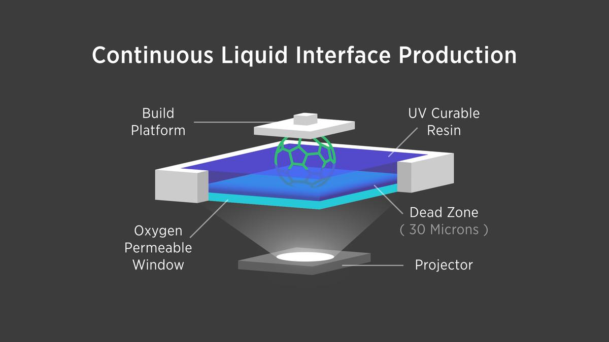 liquid printing diagram