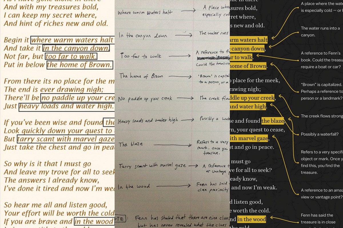 Evolution of the poem annotations