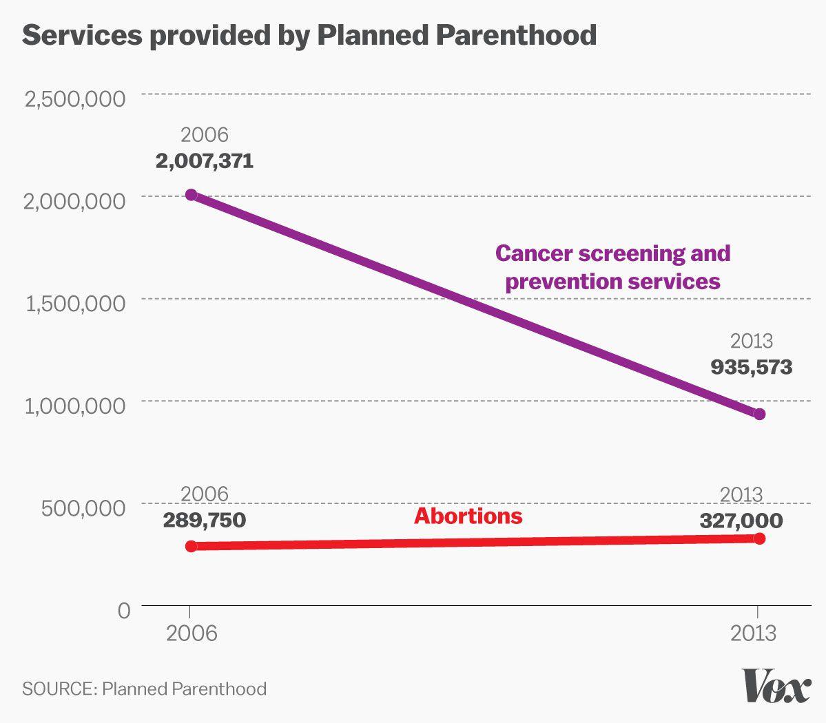 abortion_chart1