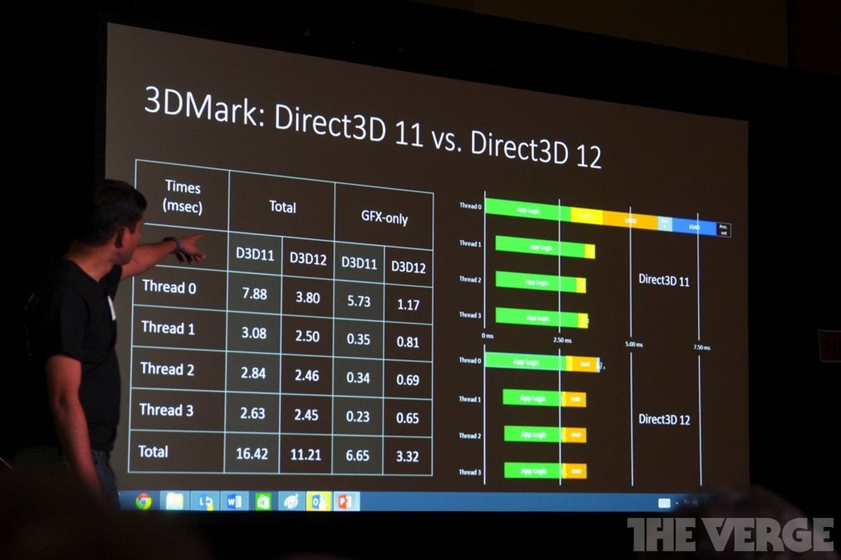 Microsoft claims DirectX 12 will improve Xbox One games, won