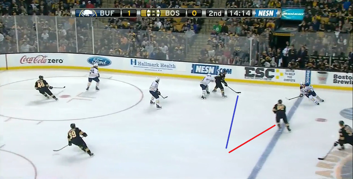 Pass is in Blue, Miller's path in Red
