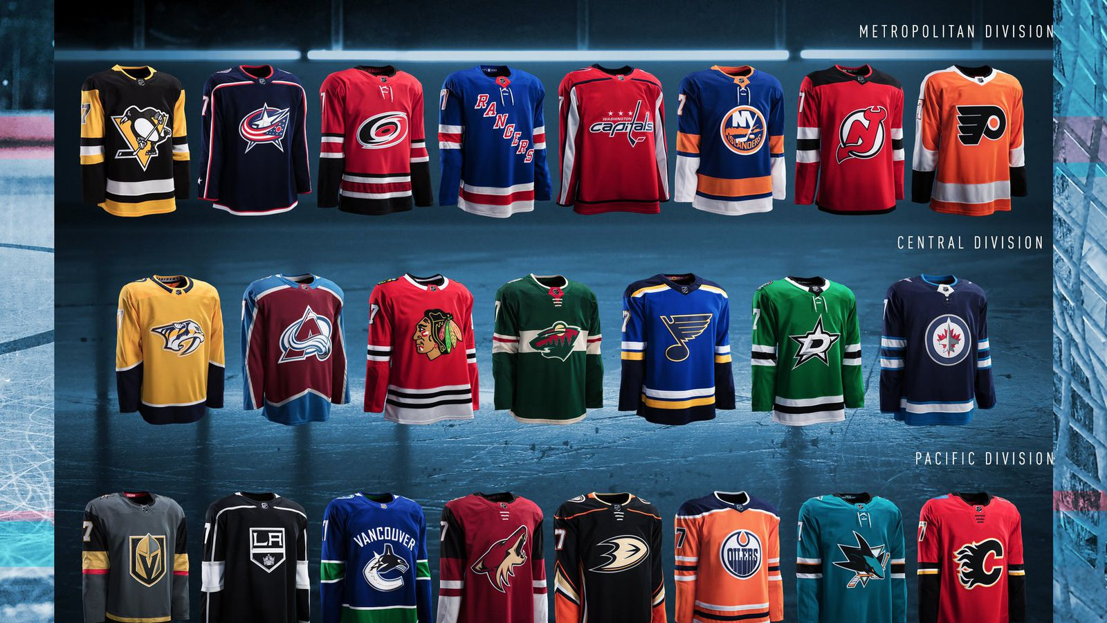 Lets Get Happy Or Angry Together About Every New NHL